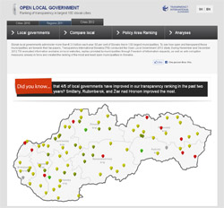Screen capture of the TI Slovakia open government website