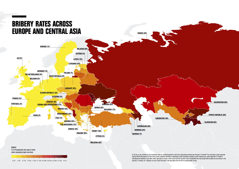 transparency international anti corruption center