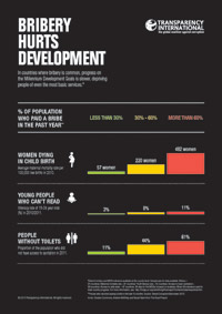 MDG infographic