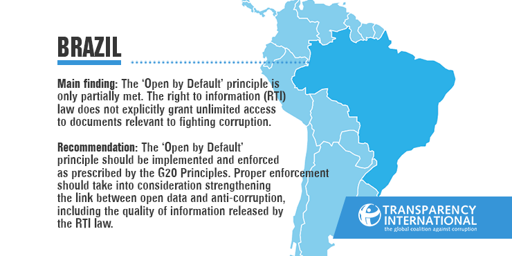 Brazil open data graphic