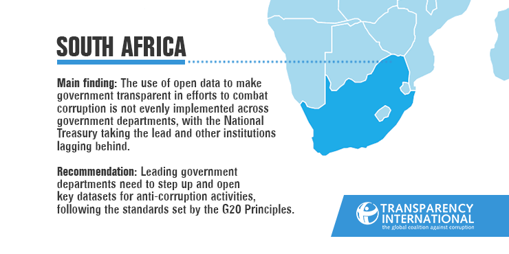 South Africa open data graphic