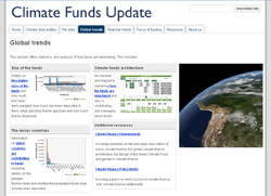 Climate Funds Update screen grab