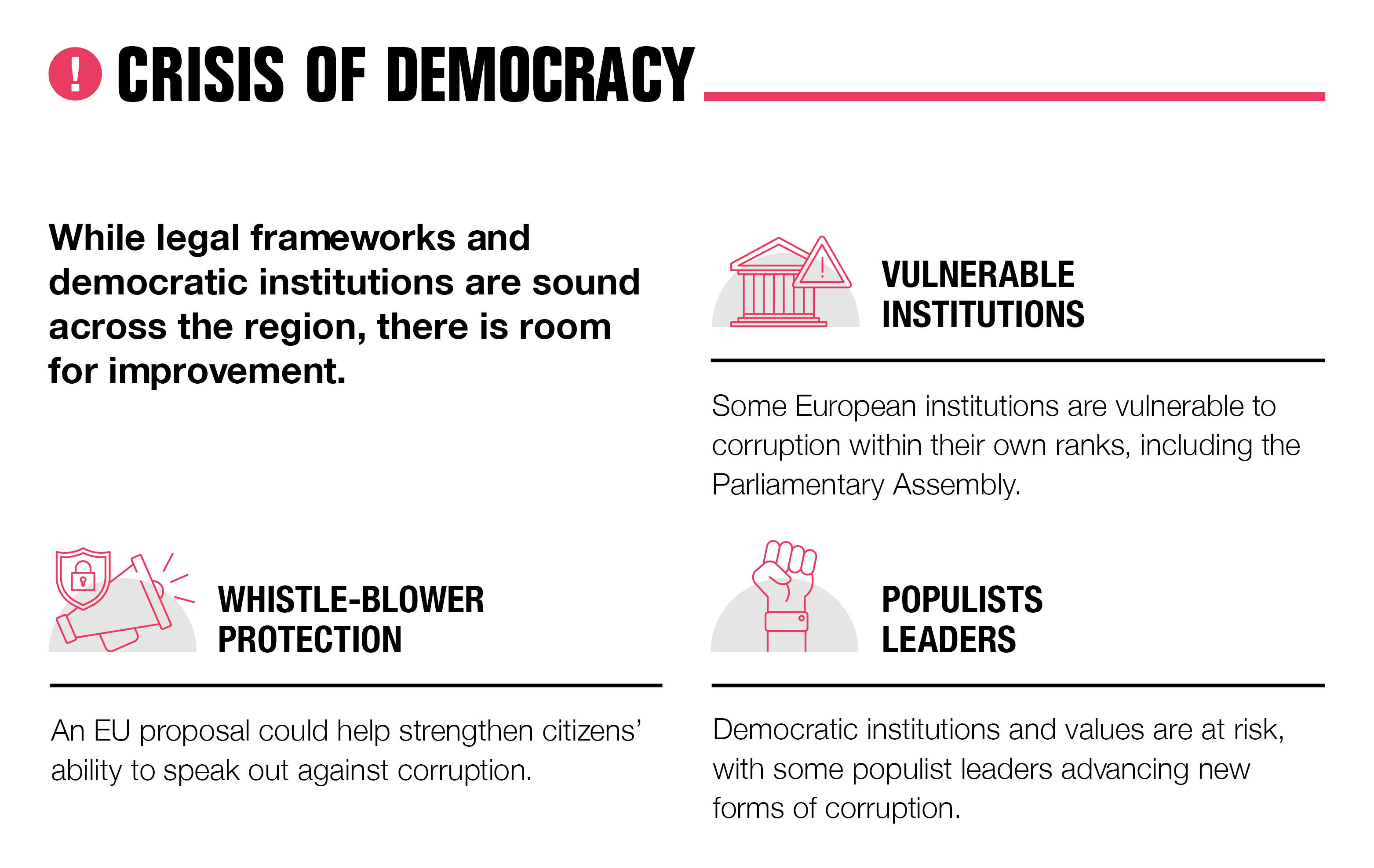 Western Europe and EU: stagnating anti-corruption efforts